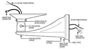 pelco em feedthrough wall mount spec sheet in pdf format