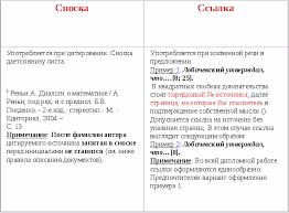 ontotrans Ссылки сноски Оформление ссылки
