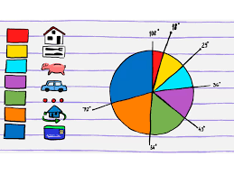 How To Make Pie Diagram Tutorial How To Create A Pie Chart