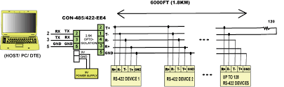 rs 485 4 wire connector diagram wiring diagram expert rs485 4 wire to 2 wire pinout as well as rs 422 wiring wiring rs 485 4 wire connector diagram