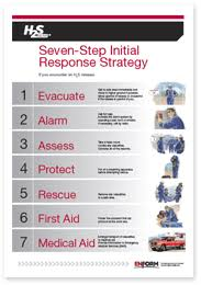 hand tool safety posters. hand signals. poster available tool safety posters