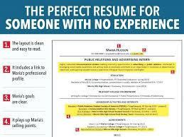 Resume For Someone With No Job Experience Resume With No Work