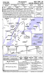Jeppesen Ifr Chart Symbols Jeppesen Created An Approach Plate In Honor Of The Amazing