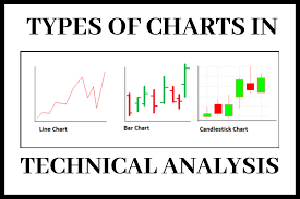 Types Of Charts In Technical Analysis