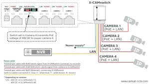 inspirational cat5 wiring diagram best wonderful design network network switch wiring diagram inspirational cat5 wiring diagram best wonderful design network