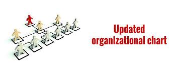 Organizational Chart Of A Drugstore Updated Organizational Chart Uk Healthcare Pharmacy