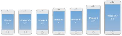 iphone 6 screen size inches mobile design 101 pixels points and resolutions