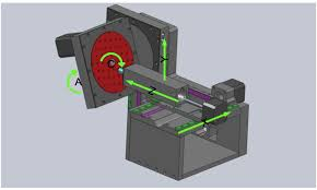 5 axis milling refers to how many ways you can move the tool in relation to