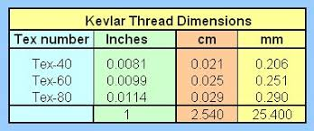 Tex Thread Size Chart Details About Kevlar Sewing Thread Mixed Set Tex 80 Tex 60 Tex 40 Total 140m