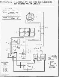 columbia golf cart wiring diagram for 1987 not lossing wiring 1987 columbia par car wiring diagram wiring diagram third level rh 4 16 14 jacobwinterstein com columbia par car schematic 1968 harley golf cart parts