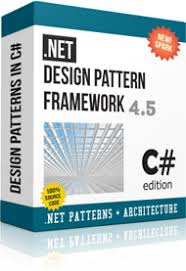 Design Patterns Gang Of Four Mesmerizing NET Design Patterns In C And VBNET Gang Of Four GOF