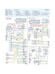 peugeot speaker wiring diagram wiring diagram and schematic wiring diagram for peugeot 406 radio