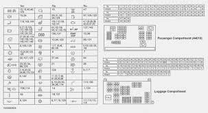 2013 bmw x3 wiring diagram wiring diagram list x3 fuse diagram wiring diagram operations 2013 bmw x3 wiring diagram