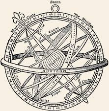 Astrolabe Chart 24 Rigorous Astrolabe Astrology Chart