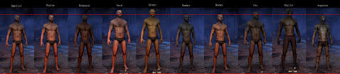 Eso Height Chart Tg Traditional Games Page 5