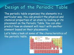 The periodic table organizes the elements in a particular way. You ...