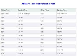 Military Time Conversion Chart Pdf Military Time Conversion Time Zones Charts Military