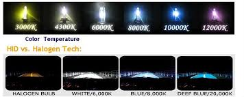Hid Color Chart Brightness Hot Sale Hid Xenon 2014 New Products For Sale Hid Xenon