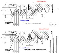Bsp Internal Thread Chart British Standard Pipe Parallel Bspp Thread Dimensions