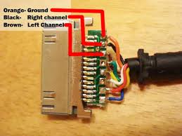 internal wiring diagram for ipod wiring diagram and schematic kia car radio stereo audio wiring diagram autoradio connector wire