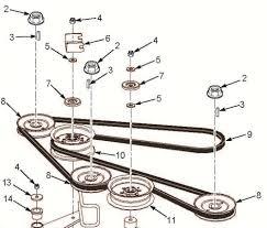scag tiger cub wiring diagram scag image wiring scag mower wiring diagram scag printable wiring diagram on scag tiger cub wiring diagram