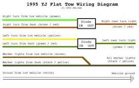 trailer 4 pin flat wiring diagram images pin wiring harness to 7 4 pin flat trailer wiring 4 wiring diagram and schematic