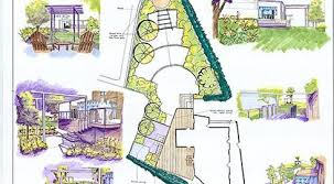 Small Picture Hand Rendering for Landscape Garden Design Course with eminent