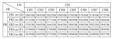Fpv Frequency Chart 5 8ghz 48ch Fpv Av Receiver Rc832