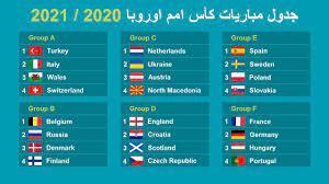 جدول المباريات اولمبياد طوكيو 2021 لكرة القدم رجال - YouTube