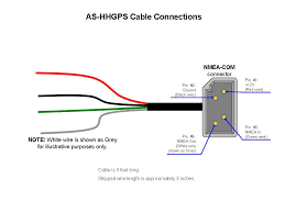 jaguar wiring diagram wirdig controller wiring diagram on garmin striker 4 pin wiring diagram