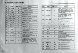 lexus fuse diagram wiring diagrams schema lexus is 250 fuse box diagram wiring diagram lexus is350 fuse diagram 2014 lexus is