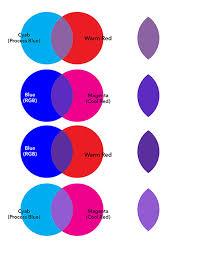 what colors make brown paint unique what colours mix to make purple quora