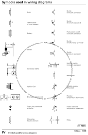 how to wiring diagrams passat passat wagon b5 tech how to wiring diagrams click here to view pdf