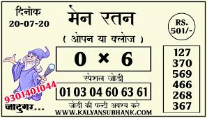 12 My Saves ideas in 2021   kalyan, kalyan tips, today tips