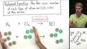 Writing and balancing equations worksheet. Introduction To Balancing Chemical Equations Youtube