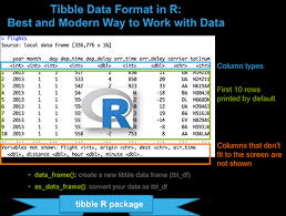 Minute Sheet Template Stunning Tibble Data Format In R Best And Modern Way To Work With Your Data
