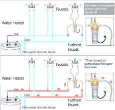Taco Pump Sizing Chart Recirculation Pump Sizing Mmti Info