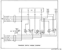 figure 18 7 transfer switch wiring diagram Portable Generator Panel Wiring Diagram transfer switch wiring diagram