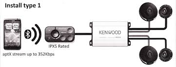 8 channel amp wiring diagram not lossing wiring diagram • kenwood kac m1824bt 4 channel bluetooth amplifiernational 4 channel amp wiring diagram 8 speakers 4 channel amp wiring diagram