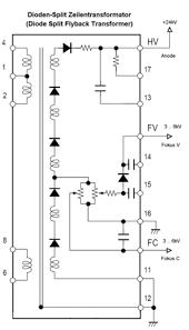 power transformers information engineering360 flyback transformer schematic diagram