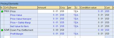3 13 Delete The Pro Forma Invoice Unhrd Customer Service Sales