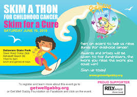 second annual skim a thon get well gabby 129427 proof4 2016skimathon postcard