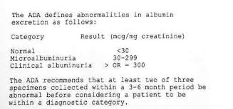 Microalbumin Levels Chart High Microalbumin Jump In A Month Kidneys Tudiabetes Forum