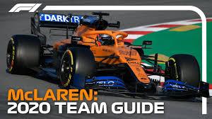 Schweizer radio und fernsehen, zur startseite. Renault F1 Team 2020 Formula 1 Team Guide Youtube