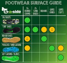 3g boots astroturf trainers indoor shoes football
