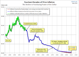 Buying Power Of The Dollar Chart Inflation Reasons To Vote Lynn Woolsey Out Of Congress