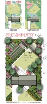 Small Picture 265 best Garden Design Theory and Concepts images on Pinterest