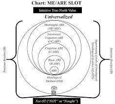 Premier Lotto Classification Chart Read Lean Philosophy Leanpub