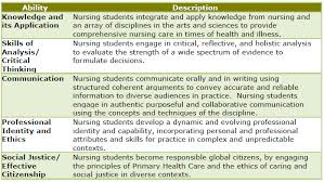 student essay the view from the east high country news nursing nursing process and critical thinking pdf