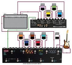 dpdt switch wiring diagram guitar pedal wiring diagram and ebooks • guitar effects loop diagram wiring diagram diy stompboxes guitar pedal wiring two way lighting circuit wiring diagram